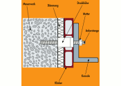 10mm Distanzmontagehülse (1 Stk.)