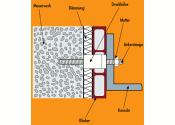 30mm Distanzmontagehülse (1 Stk.)