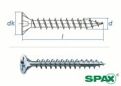 2,5 x 10mm Spanplattenschrauben PZ Stahl verzinkt...