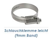 35-50mm / 9mm Band Schlauchklemmen verzinkt (1 Stk.)