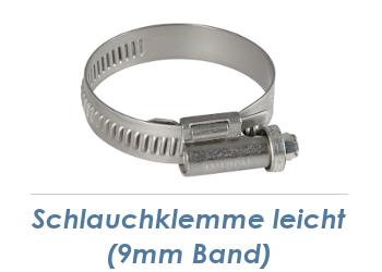 12-20mm / 9mm Band Schlauchklemmen verzinkt (1 Stk.)