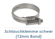 70-90mm / 12mm Band Schlauchklemmen verzinkt (1 Stk.)