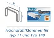 8mm Klammern Typ 11/140  (1 Pkg. zu 2000 Stk.)