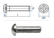 M6 x 50mm Linsenflachkopfschraube ISK ISO7380 Stahl...