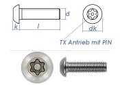 M5 x 25mm Linsenflachkopfschraube TX+PIN ähnl....